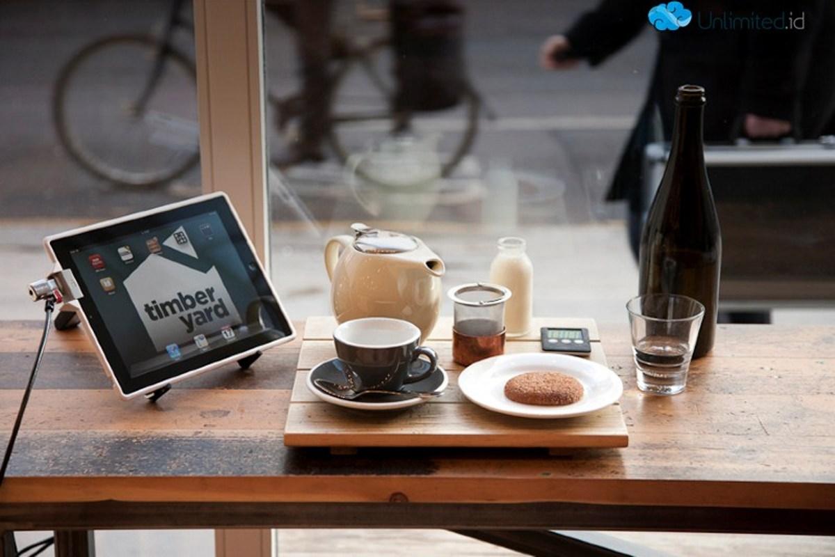 8 Peluang Bisnis Digital Yang Menguntungkan Di Tahun 2019